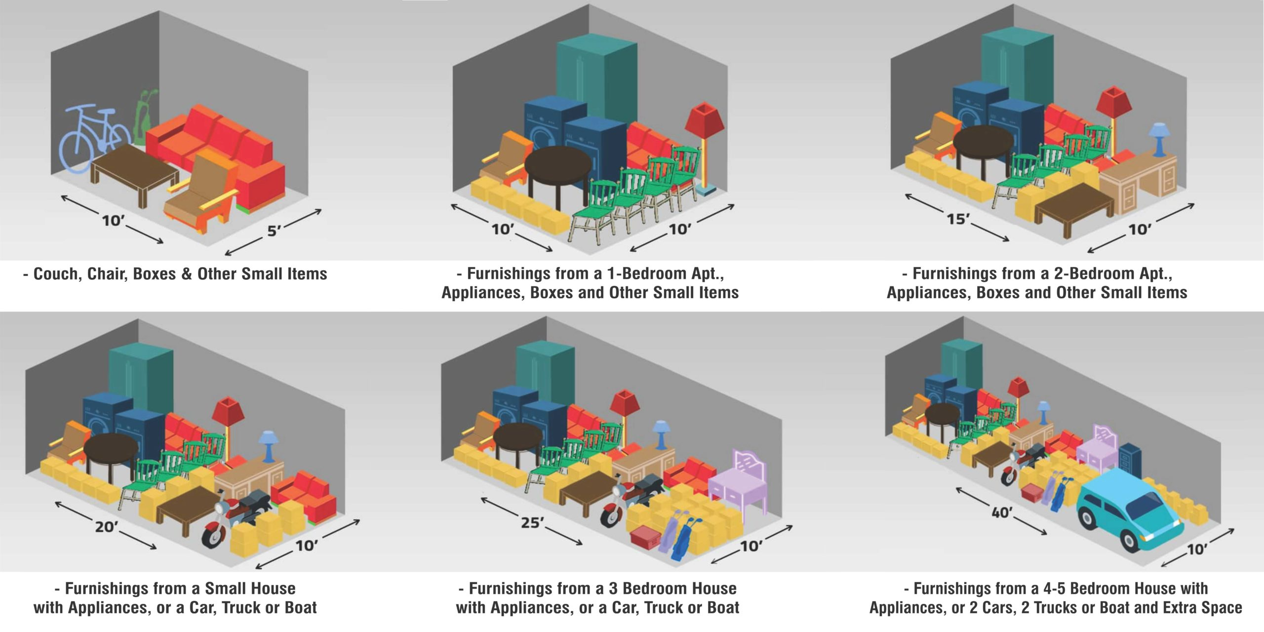 A chart comparing the different rental unit sizes.